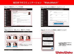 WakuMatchシステム